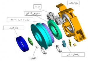 اجزای موتور گیرلس